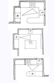 cuisine disposition aménagement d une cuisine les 5 règles à connaître côté maison