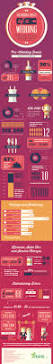 How To Be A Wedding Coordinator Wedding Planning Infographics Happily Ever After Wedding