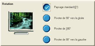 ecran bureau retourné rotation écran affichage inversé 90 ou 180
