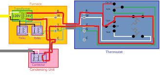 electrical wiring csbmn lennox furnace with honeywell wiring