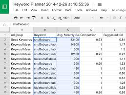Blood Pressure Spreadsheet How To Generate Dozens Of Blog Topics Ideas In Under 1 Hour