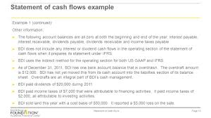 objectives of cash flow statement ias 7 statement of cash flows ppt video online download statement of cash flows example
