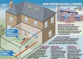 How To Read A House Plan Extending A House Without Planning Permission House Plans