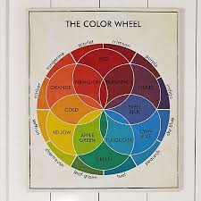 best 25 vintage colour palette ideas on pinterest vintage color