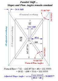 Hip Roof Design Calculator Irregular Hip Roofing Help Jlc Online Forums