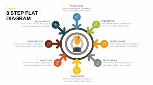 8 step flat diagram powerpoint and keynote template slidebazaar