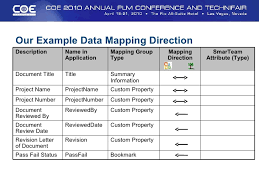 Data Mapping Excel Template Coe2010 Razorleaf Smarteam Attribute Mappings For Word And Excel