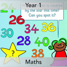 what makes an outstanding maths lesson ks2 maths planner