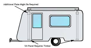How To Make A Trailer Awning Caravansplus How To Fit A Roll Out Awning