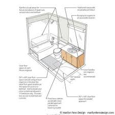 ada bathroom designs ada residential bathroom design tsc