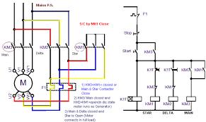 star delta wiring diagram pdf star delta motor star delta