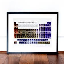 science gifts for geeks and gamers notonthehighstreet com