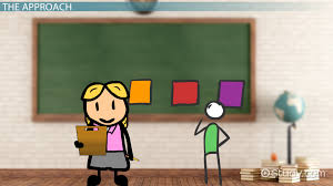 using wait time in the classroom video u0026 lesson transcript
