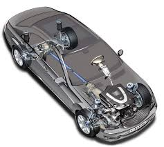 all wheel drive types of four wheel drive 4wd and all wheel drive awd systems