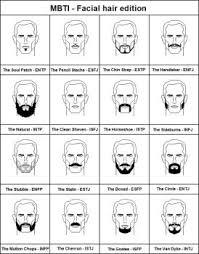 Facial Hair Meme - meme beard on forthickbeard deviantart