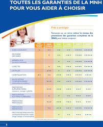 siege social mnh bien choisir vos garanties santé et prévoyance pdf