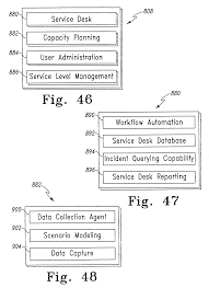 Tis Service Desk Means Patent Us7020697 Architectures For Netcentric Computing Systems