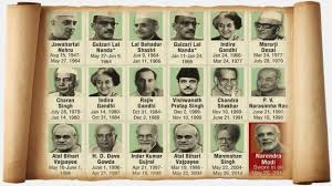 Modi Cabinet List List Of Prime Ministers Of India List Of Prime Ministers Of India