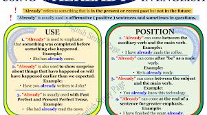 adverbs of time u2013 english study page