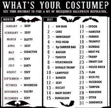 here u0027s what you should be for halloween this year based on your