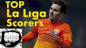 la liga table 2016 17 top scorer highest la liga goal scorers 2017 youtube