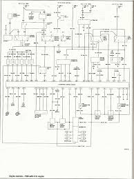 yj wiring diagram 1993 jeep wiring diagrams instruction