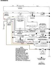 yamaha wiring diagrams tools pinterest yamaha golf carts
