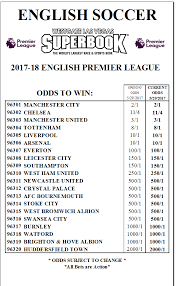 english soccer league tables premier league chionship odds