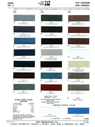 1969 chrysler u0026 imperial automotive refinish colors