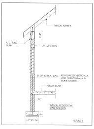 construction principles and practice as related to small buildings figure 1