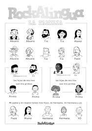 Spanish Worksheets For Adults Family Members Rockalingua