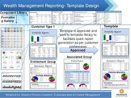 portfolio management reporting templates webinar wealth management reporting leveraging bpm and ccm to drive