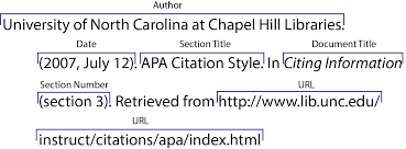 References Section Of Resume Best Solutions Of How To Cite Online References Apa Format For