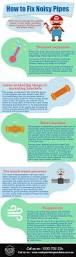 10 best images about infographics on pinterest home plumbing