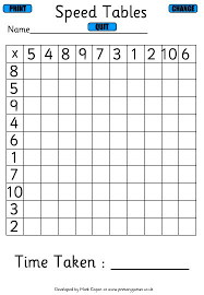 times table grid creating a times tables grid using javascript logical moon