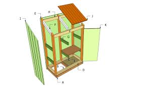 Small Wood Shed Plans by Shed Plans Made Easy My Shed Building Plans
