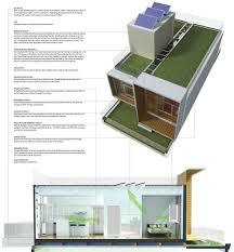 Home Within A Home Floor Plans Roof Dock U2014 Porterfanna Architecture