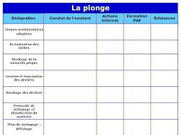 plan de nettoyage 0217 untitled document plan de nettoyage