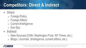 Us Government Business Cards Proprietary And Confidential Kforce Government Solutions Inc