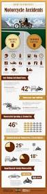 25 best road safety tips images on pinterest safety tips
