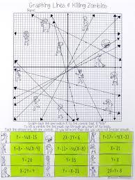 graph worksheets u2013 wallpapercraft