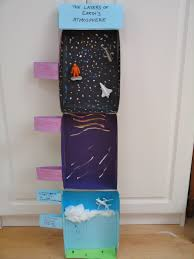 layers of earth u0027s atmosphere diorama fun idea using shoeboxes