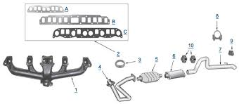2000 jeep grand exhaust system yj wrangler replacement exhaust 4 wheel parts