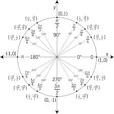 period 5 u0026 6 advanced functions u0026 modeling karen eckberg