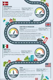 List Of French Speaking Countries In The World - the easiest and hardest places in the world to pass a driving test