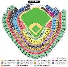 Coors Field Map Miller Park Milwaukee Brewers Ballpark Ballparks Of Baseball
