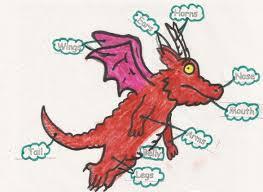 dragon worksheets english village