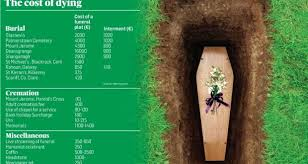Estimated Funeral Costs by Funeral Costs Is It To Plan Ahead
