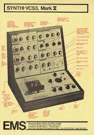 united kingdom u2013 120 years of electronic music