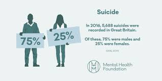 How Many Weeks In A Year Mental Health Foundation